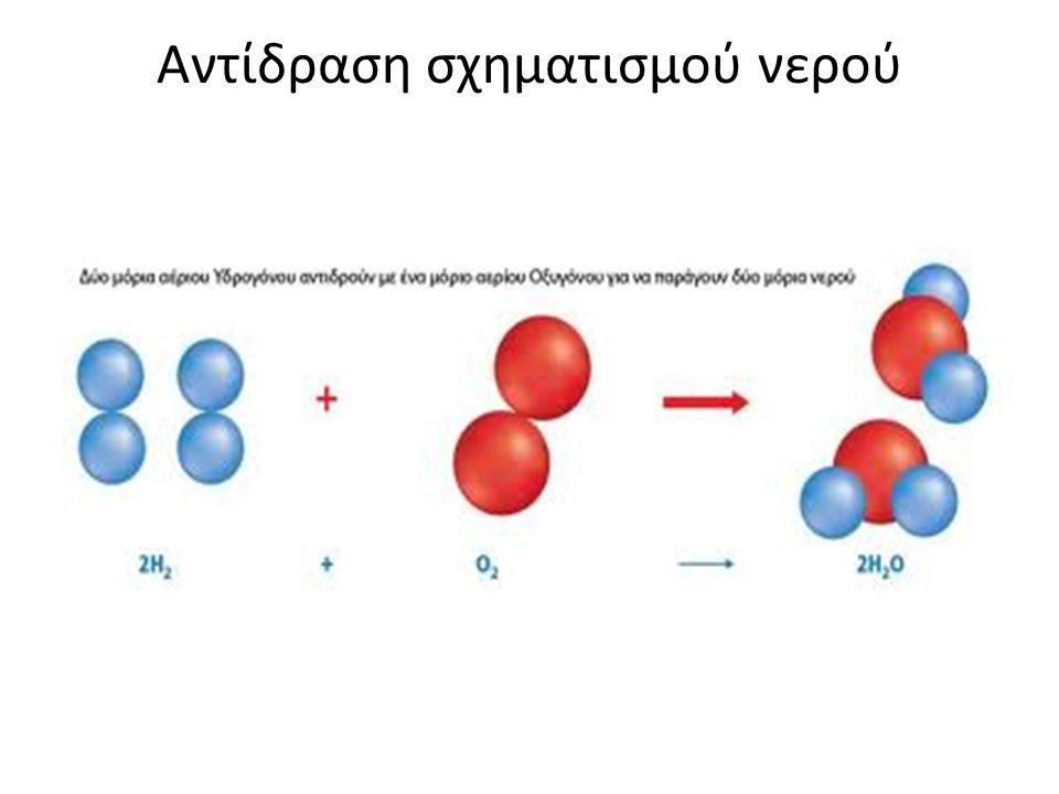 Αντίδραση σχηματισμού νερού