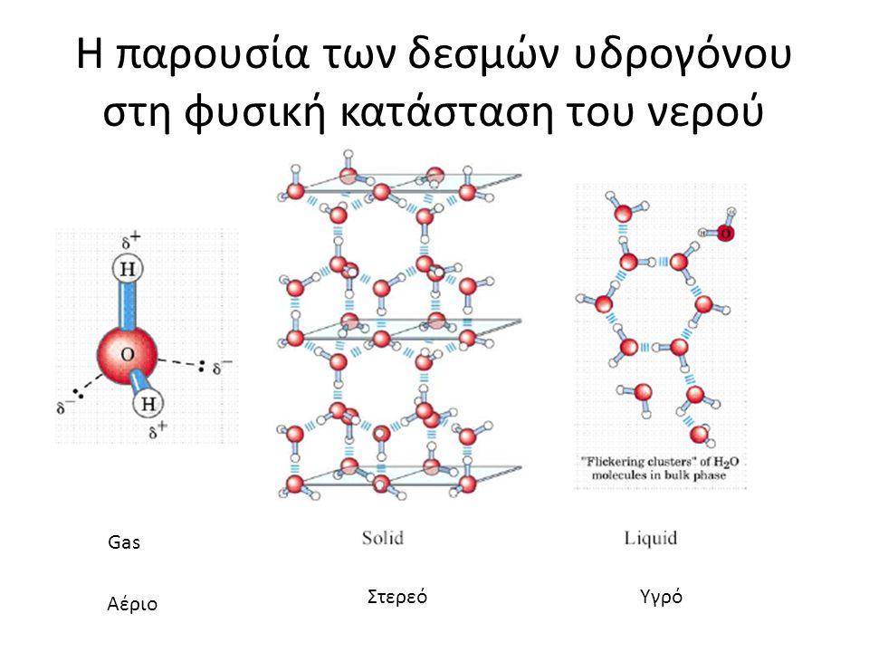 Η παρουσία των δεσμών υδρογόνου στη φυσική κατάσταση του νερού