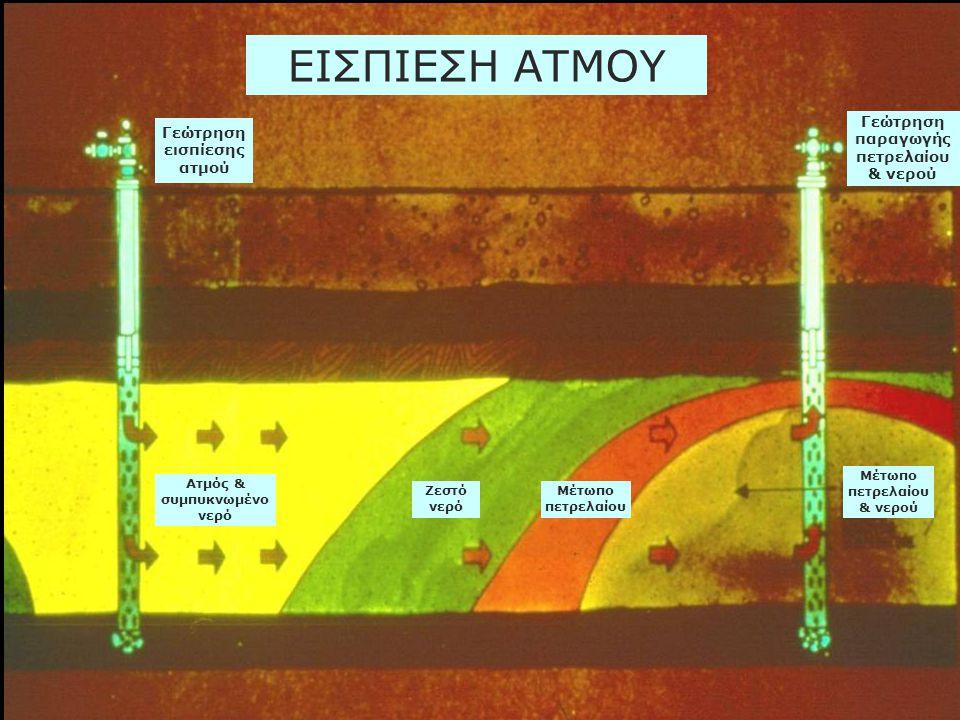 ΕΙΣΠΙΕΣΗ ΑΤΜΟΥ Γεώτρηση παραγωγής πετρελαίου & νερού