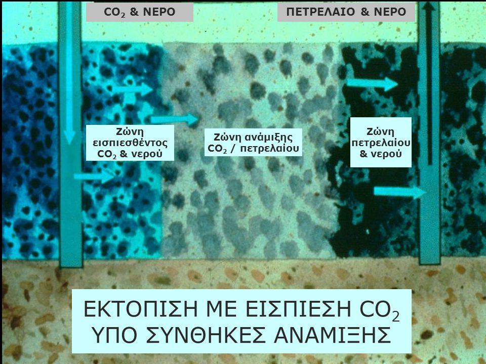 ΕΚΤΟΠΙΣΗ ΜΕ ΕΙΣΠΙΕΣΗ CO2 ΥΠΟ ΣΥΝΘΗΚΕΣ ΑΝΑΜΙΞΗΣ