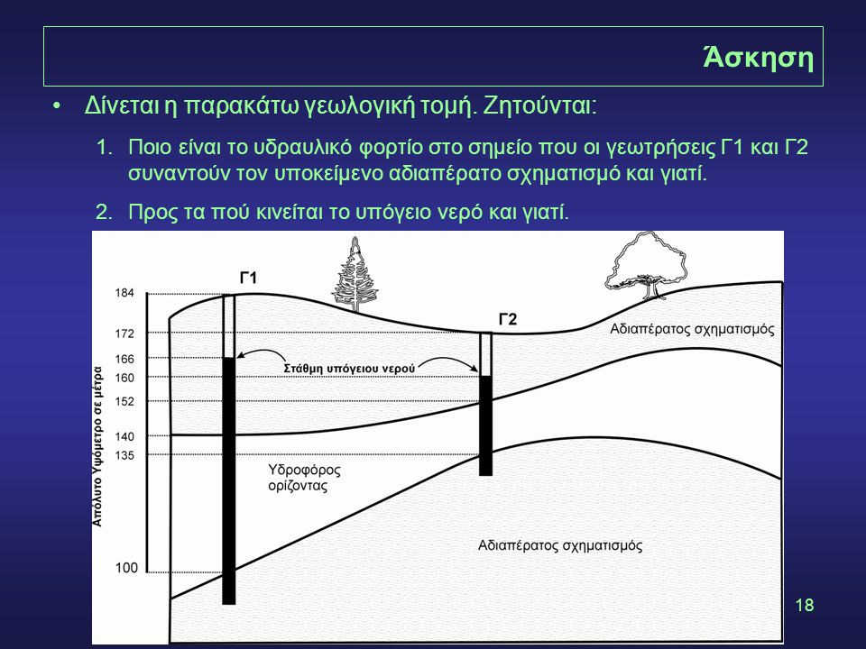 Άσκηση Δίνεται η παρακάτω γεωλογική τομή. Ζητούνται: