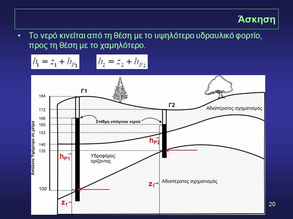 Άσκηση Το νερό κινείται από τη θέση με το υψηλότερο υδραυλικό φορτίο, προς τη θέση με το χαμηλότερο.