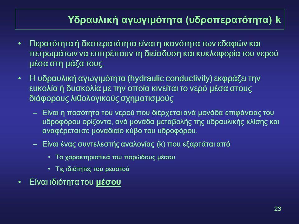 Υδραυλική αγωγιμότητα (υδροπερατότητα) k