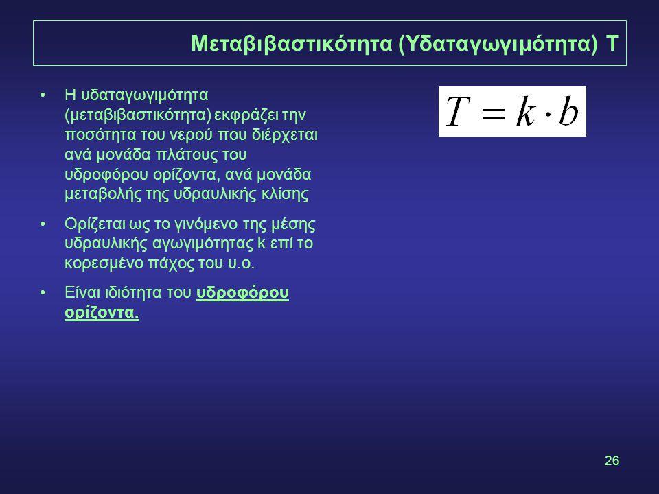 Μεταβιβαστικότητα (Υδαταγωγιμότητα) Τ