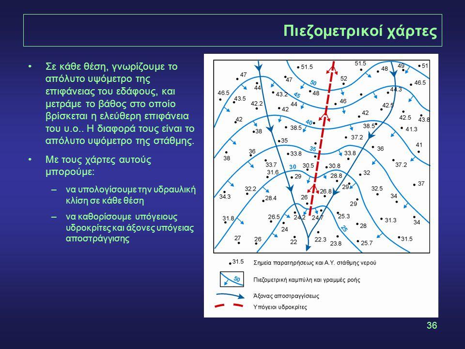 Πιεζομετρικοί χάρτες