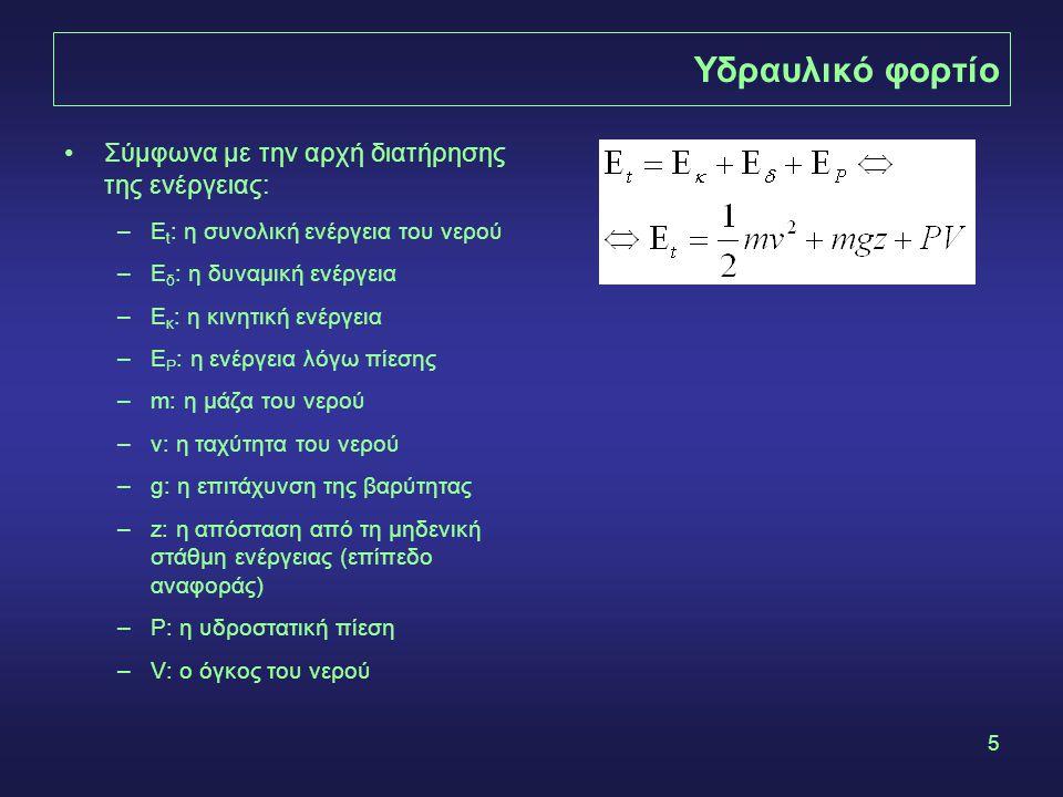 Υδραυλικό φορτίο Σύμφωνα με την αρχή διατήρησης της ενέργειας: