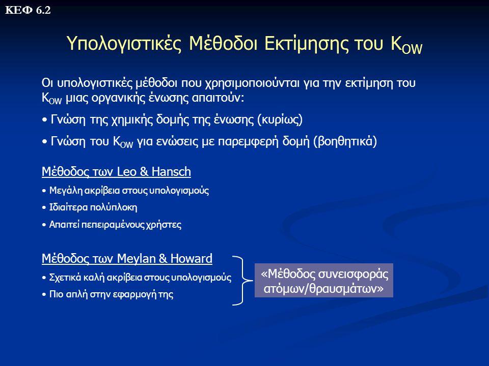 Υπολογιστικές Μέθοδοι Εκτίμησης του ΚOW