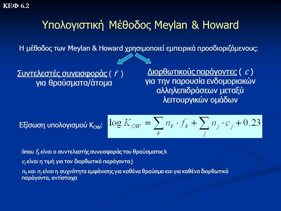 Υπολογιστική Μέθοδος Meylan & Howard
