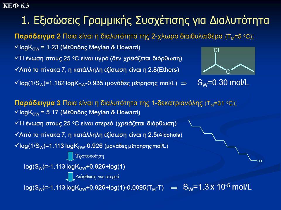 1. Εξισώσεις Γραμμικής Συσχέτισης για Διαλυτότητα