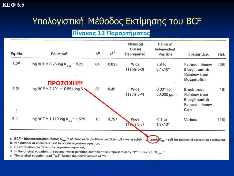 Υπολογιστική Μέθοδος Εκτίμησης του BCF