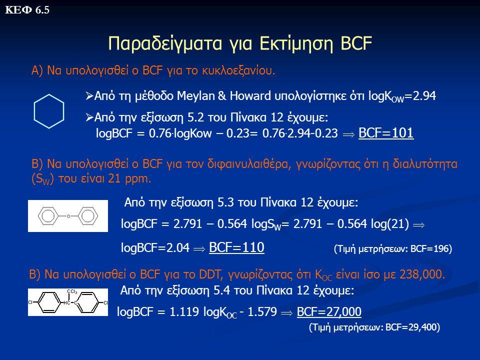 Παραδείγματα για Eκτίμηση BCF