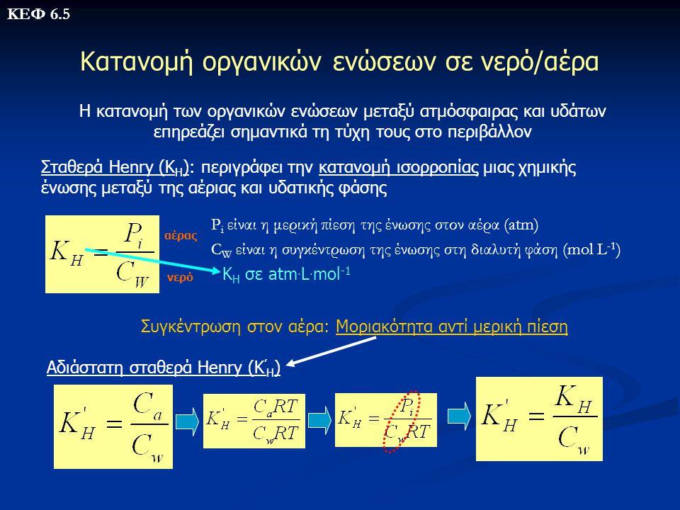 Κατανομή οργανικών ενώσεων σε νερό/αέρα