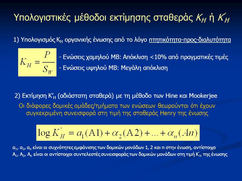 Υπολογιστικές μέθοδοι εκτίμησης σταθεράς KH ή K'H