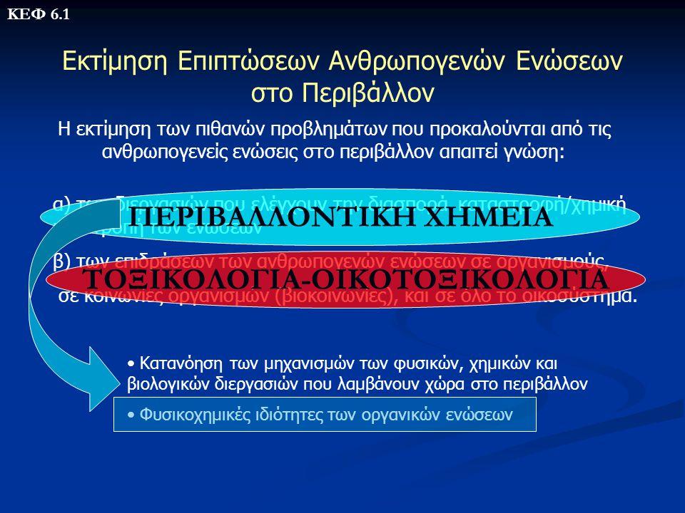 ΠΕΡΙΒΑΛΛΟΝΤΙΚΗ ΧΗΜΕΙΑ ΤΟΞΙΚΟΛΟΓΙΑ-ΟΙΚΟΤΟΞΙΚΟΛΟΓΙΑ