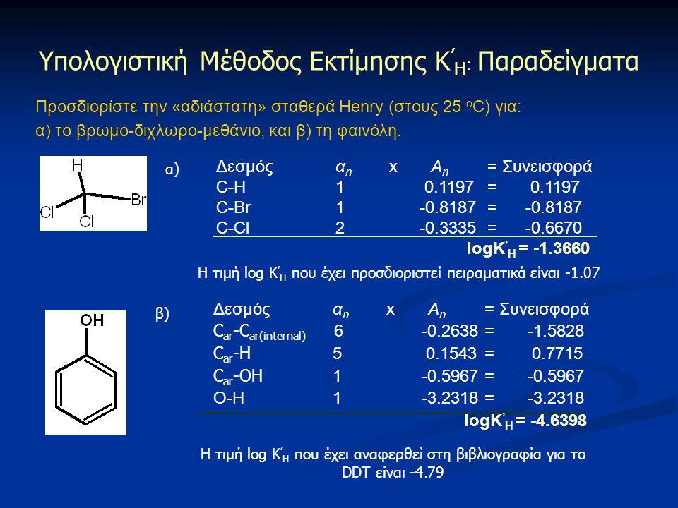 Υπολογιστική Μέθοδος Εκτίμησης Κ'Η: Παραδείγματα