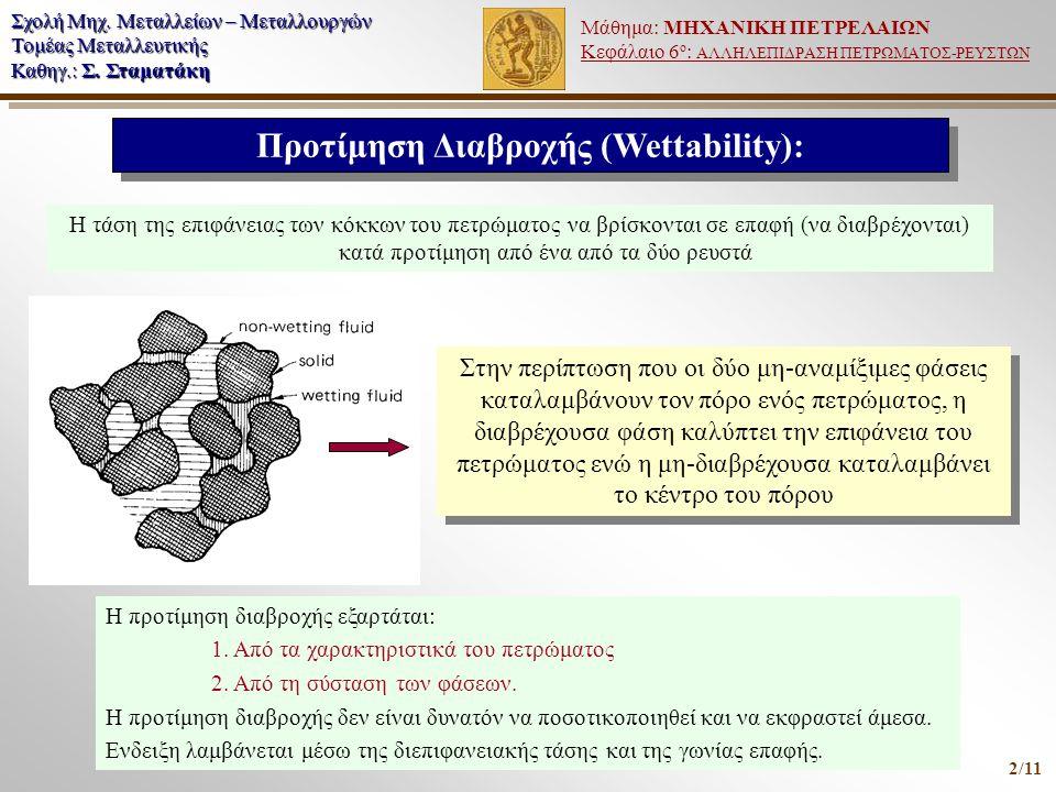 Προτίμηση Διαβροχής (Wettability):