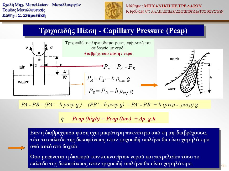 Τριχοειδής Πίεση - Capillary Pressure (Pcap)