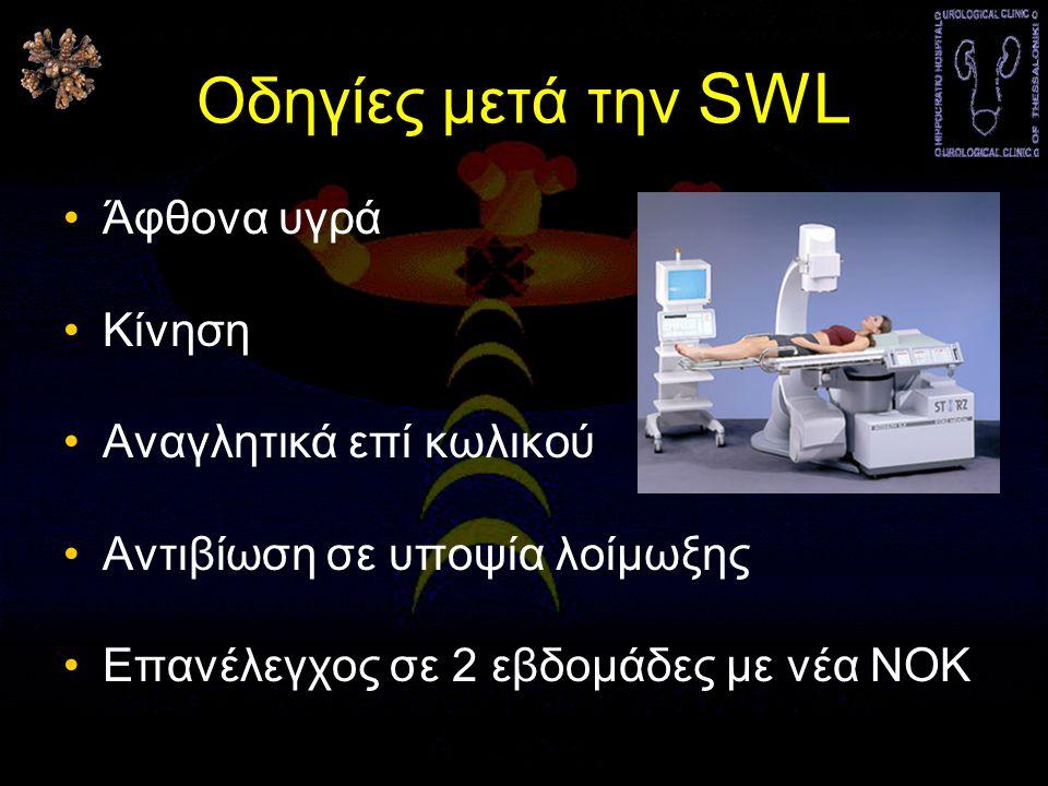 Οδηγίες μετά την SWL Άφθονα υγρά Κίνηση Αναγλητικά επί κωλικού