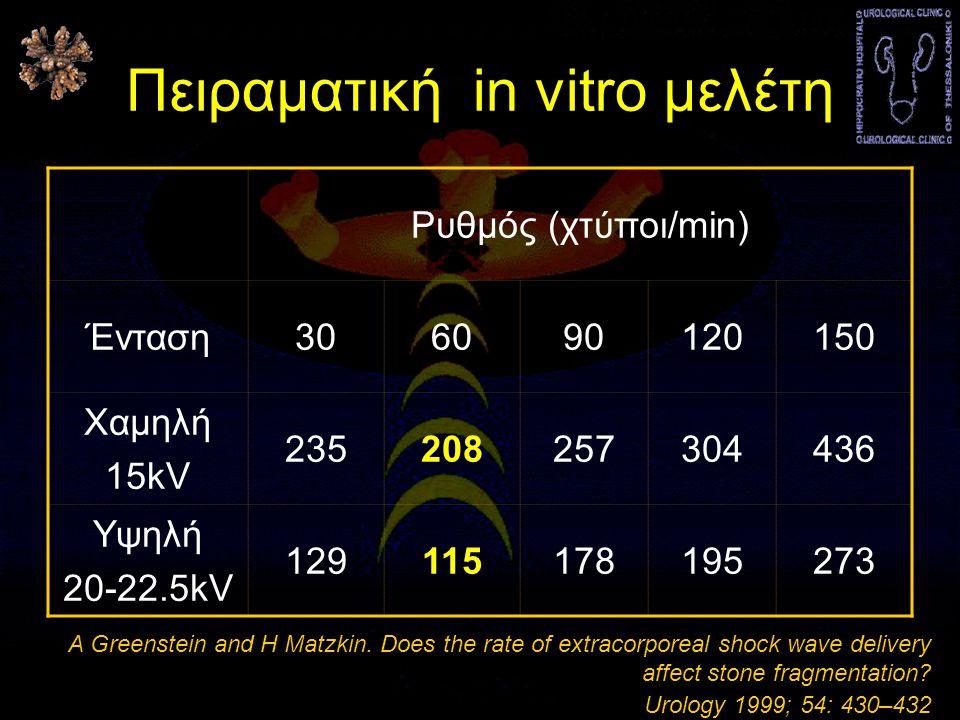 Πειραματική in vitro μελέτη