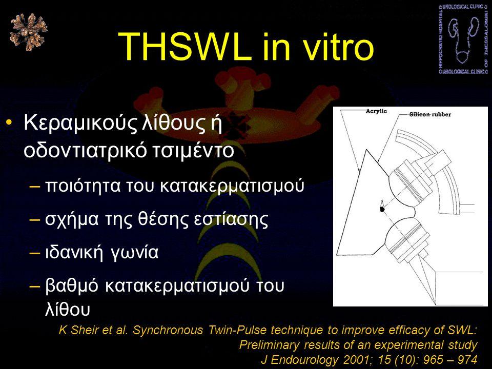 THSWL in vitro Κεραμικούς λίθους ή οδοντιατρικό τσιμέντο