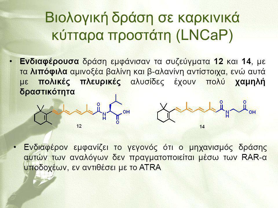 Βιολογική δράση σε καρκινικά κύτταρα προστάτη (LNCaP)