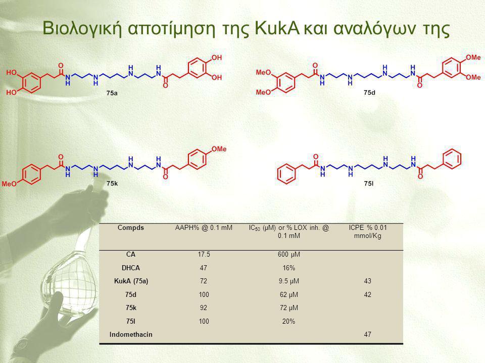 Βιολογική αποτίμηση της KukA και αναλόγων της
