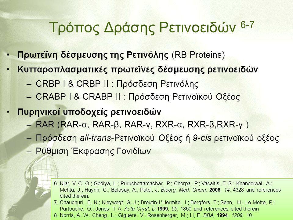 Τρόπος Δράσης Ρετινοειδών 6-7