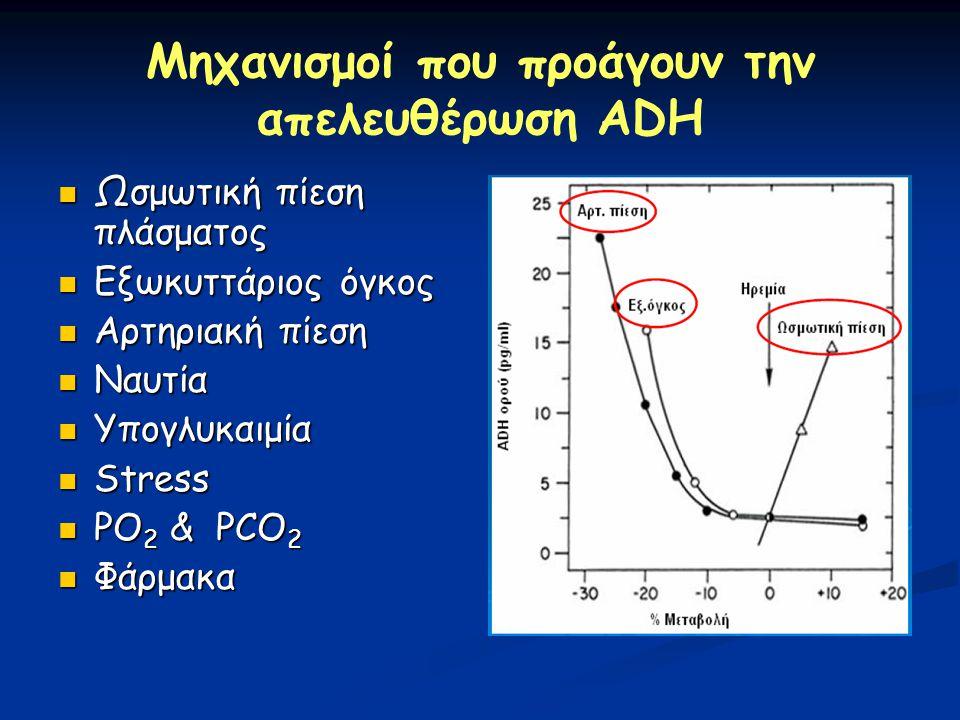 Μηχανισμοί που προάγουν την απελευθέρωση ADH