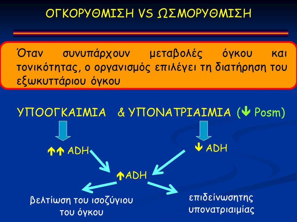 ΟΓΚΟΡΥΘΜΙΣΗ VS ΩΣΜΟΡΥΘΜΙΣΗ