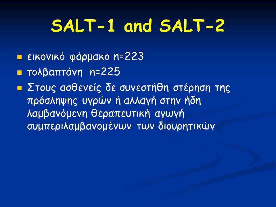 SALT-1 and SALT-2 εικονικό φάρμακο n=223 τολβαπτάνη n=225