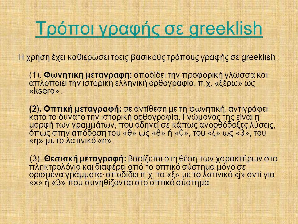 Τρόποι γραφής σε greeklish