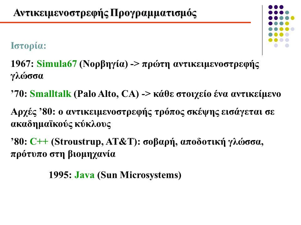 Αντικειμενοστρεφής Προγραμματισμός