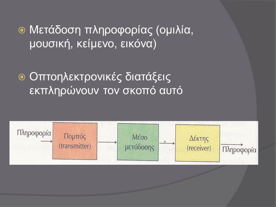 Μετάδοση πληροφορίας (ομιλία, μουσική, κείμενο, εικόνα)