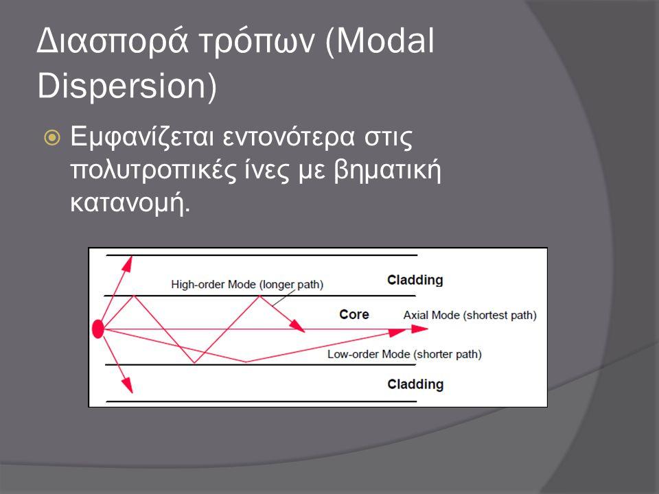 Διασπορά τρόπων (Modal Dispersion)