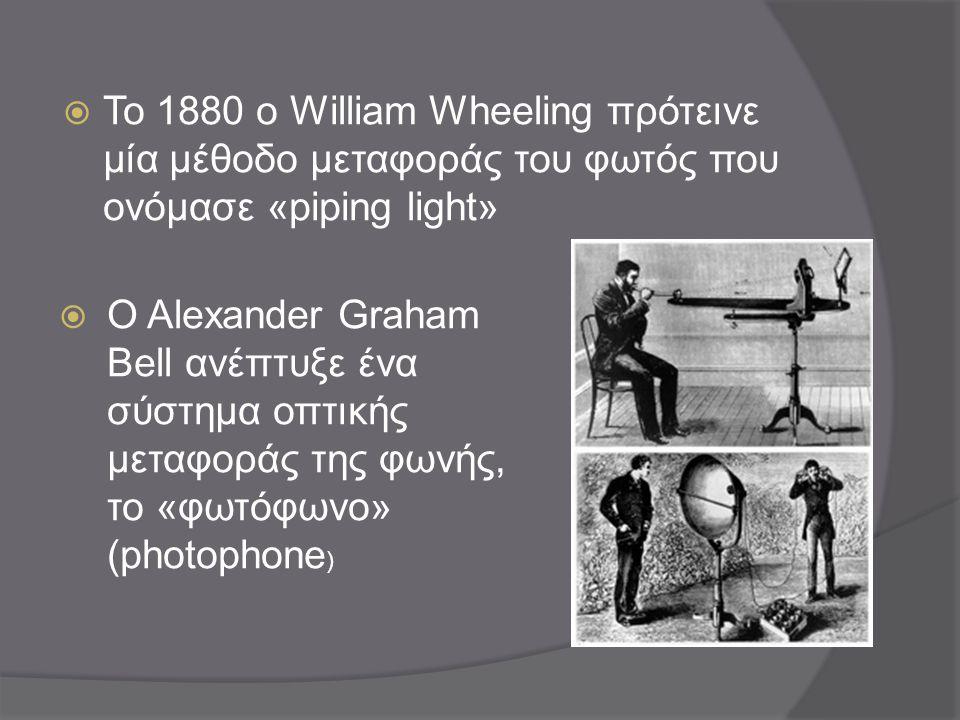 Το 1880 ο William Wheeling πρότεινε μία μέθοδο μεταφοράς του φωτός που ονόμασε «piping light»