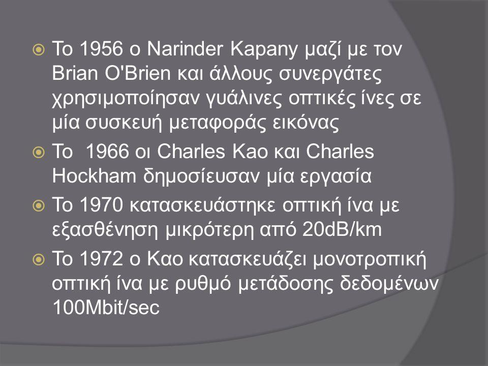 Το 1956 ο Narinder Kapany μαζί με τον Brian O Brien και άλλους συνεργάτες χρησιμοποίησαν γυάλινες οπτικές ίνες σε μία συσκευή μεταφοράς εικόνας