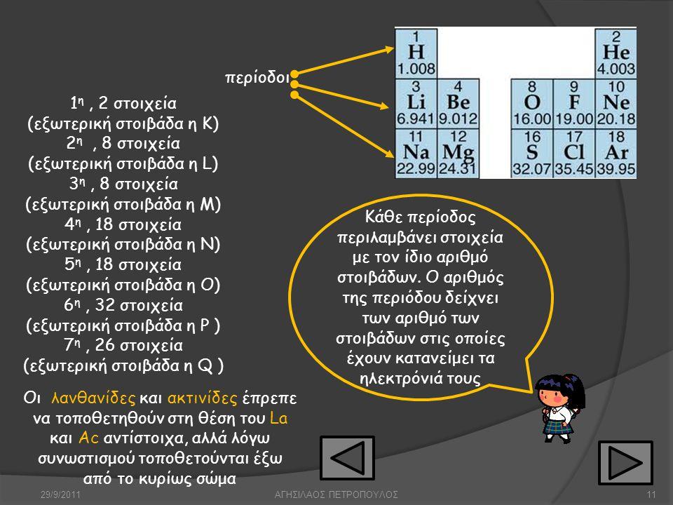 (εξωτερική στοιβάδα η Κ) 2η , 8 στοιχεία (εξωτερική στοιβάδα η L)