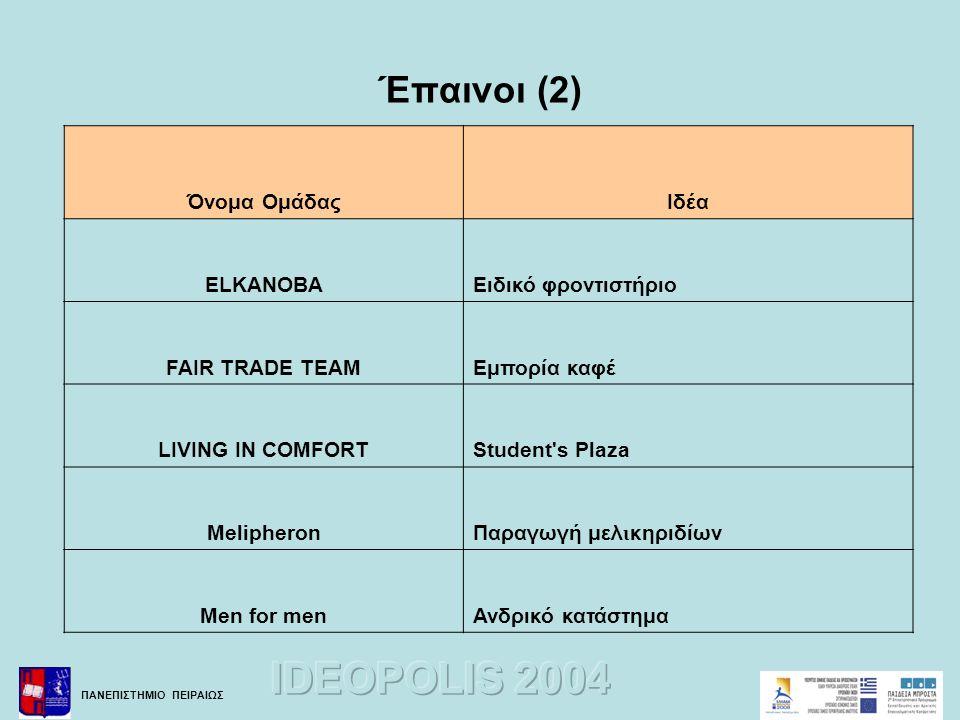 Έπαινοι (2) Όνομα Ομάδας Ιδέα ELKANOBA Ειδικό φροντιστήριο