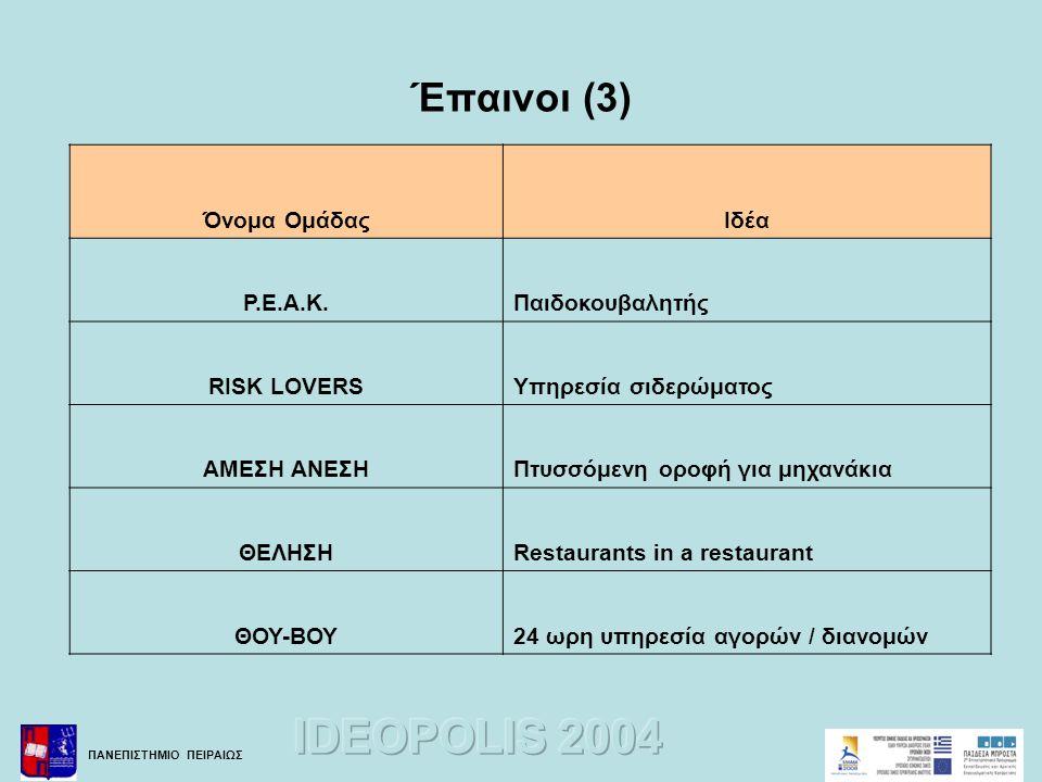 Έπαινοι (3) Όνομα Ομάδας Ιδέα P.E.A.K. Παιδοκουβαλητής RISK LOVERS