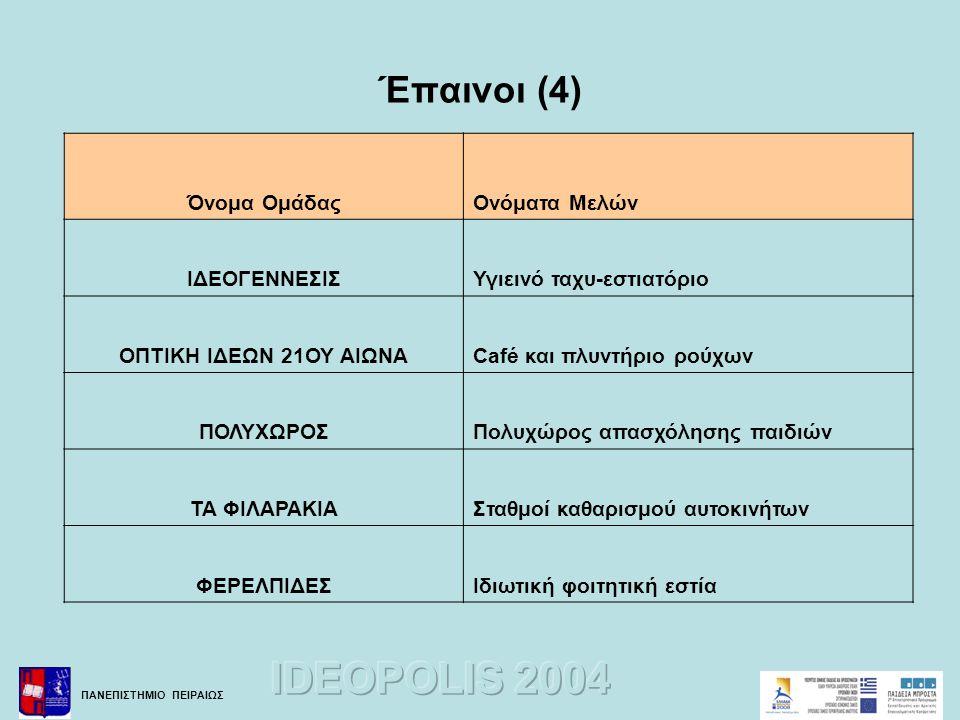 Έπαινοι (4) Όνομα Ομάδας Ονόματα Μελών ΙΔΕΟΓΕΝΝΕΣΙΣ