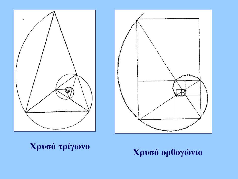 Χρυσό τρίγωνο Χρυσό ορθογώνιο