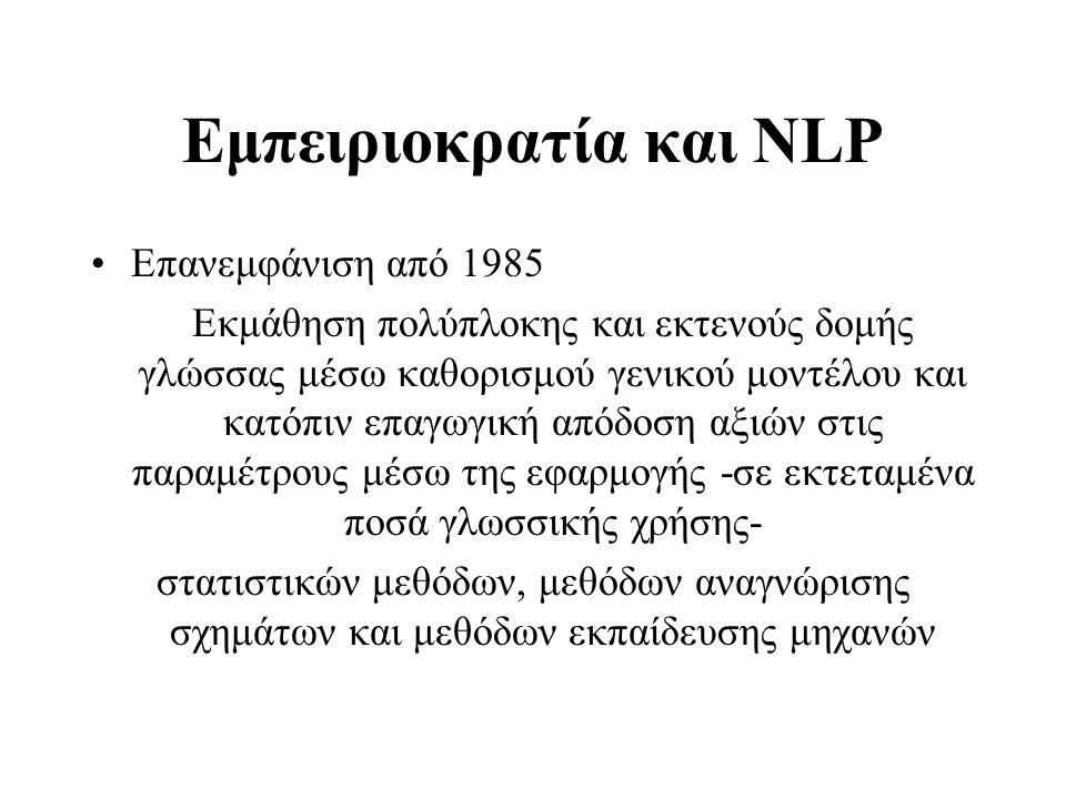 Εμπειριοκρατία και NLP