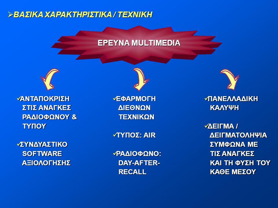 ΒΑΣΙΚΑ ΧΑΡΑΚΤΗΡΙΣΤΙΚΑ / ΤΕΧΝΙΚΗ