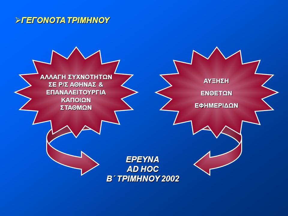 ΕΡΕΥΝΑ AD HOC Β΄ ΤΡΙΜΗΝΟΥ 2002