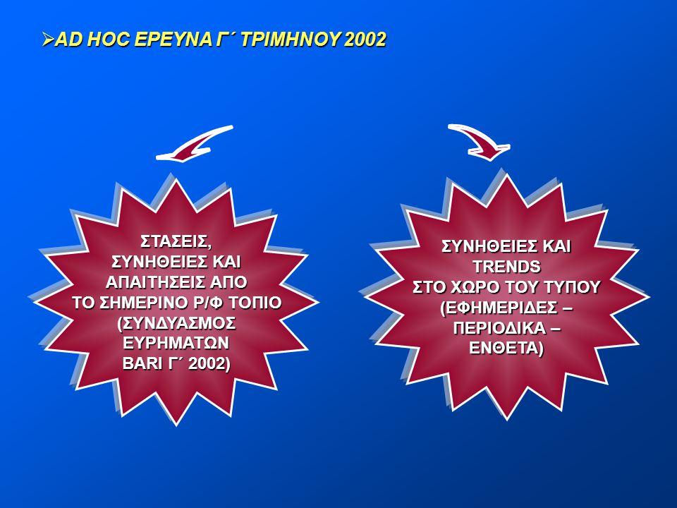 AD HOC ΕΡΕΥΝΑ Γ΄ ΤΡΙΜΗΝΟΥ 2002