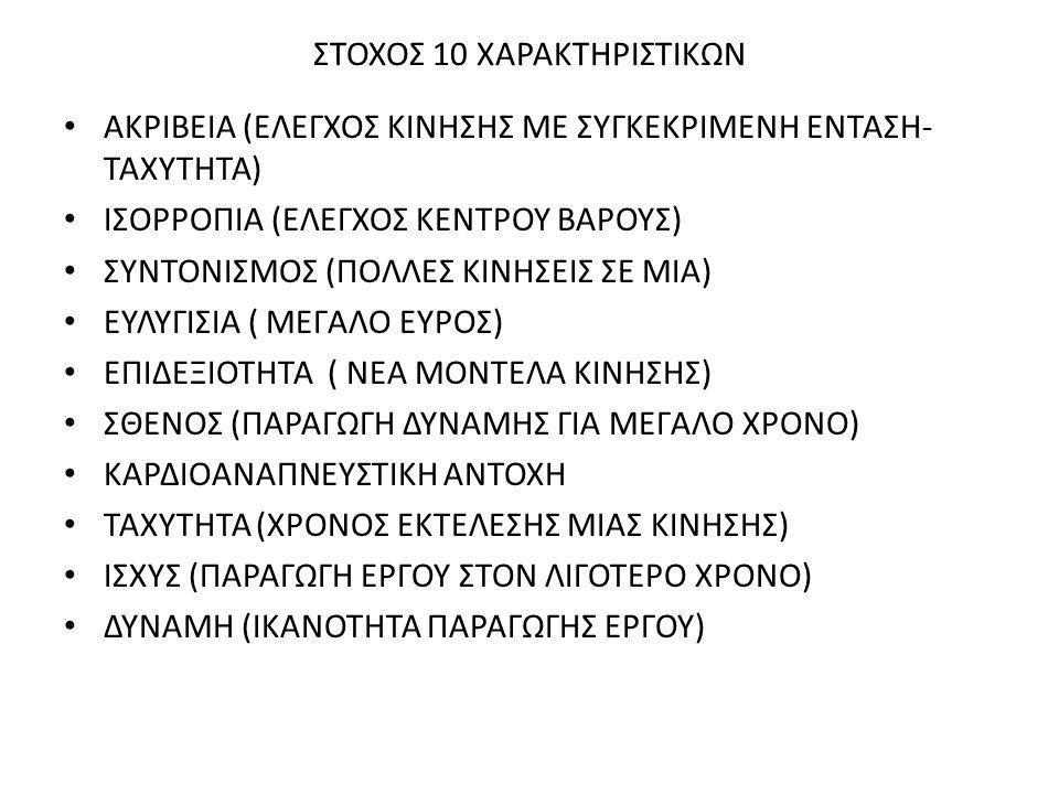 ΣΤΟΧΟΣ 10 ΧΑΡΑΚΤΗΡΙΣΤΙΚΩΝ