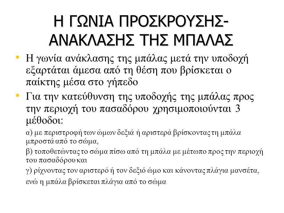 Η ΓΩΝΙΑ ΠΡΟΣΚΡΟΥΣΗΣ-ΑΝΑΚΛΑΣΗΣ ΤΗΣ ΜΠΑΛΑΣ