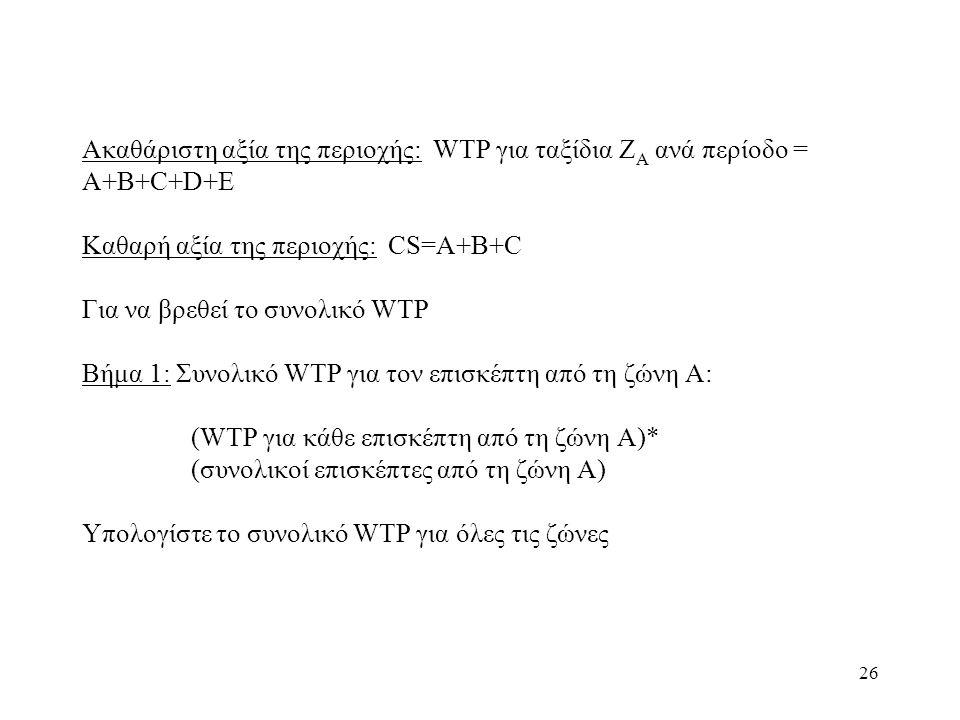 Ακαθάριστη αξία της περιοχής: WTP για ταξίδια ZΑ ανά περίοδο = A+B+C+D+E Καθαρή αξία της περιοχής: CS=A+B+C Για να βρεθεί το συνολικό WTP Βήμα 1: Συνολικό WTP για τον επισκέπτη από τη ζώνη Α: (WTP για κάθε επισκέπτη από τη ζώνη A)* (συνολικοί επισκέπτες από τη ζώνη Α) Υπολογίστε το συνολικό WTP για όλες τις ζώνες