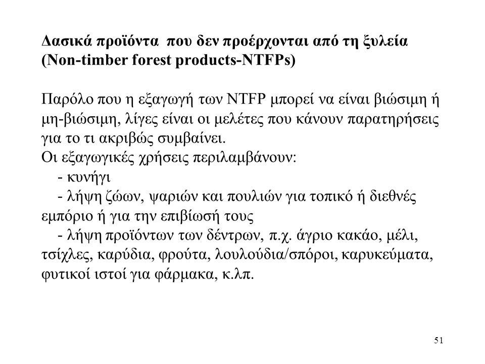 Δασικά προϊόντα που δεν προέρχονται από τη ξυλεία (Non-timber forest products-NTFPs) Παρόλο που η εξαγωγή των NTFP μπορεί να είναι βιώσιμη ή μη-βιώσιμη, λίγες είναι οι μελέτες που κάνουν παρατηρήσεις για το τι ακριβώς συμβαίνει.