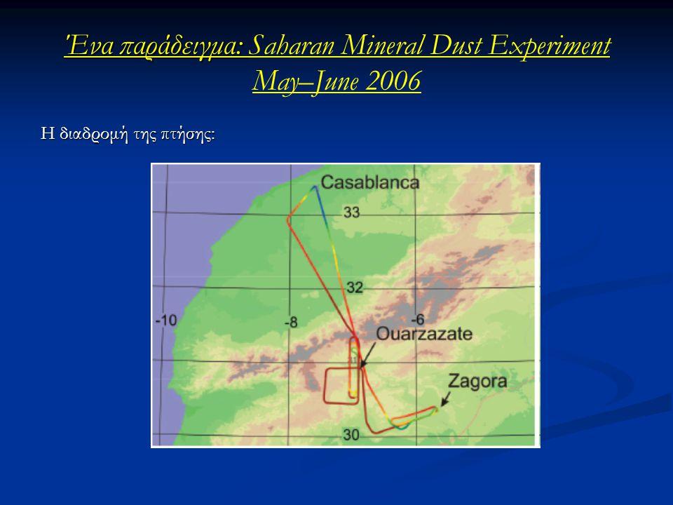 Ένα παράδειγμα: Saharan Mineral Dust Experiment May–June 2006